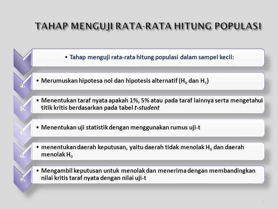Tahap menguji rata-rata hitung populasi dalam sampel kecil: a.
