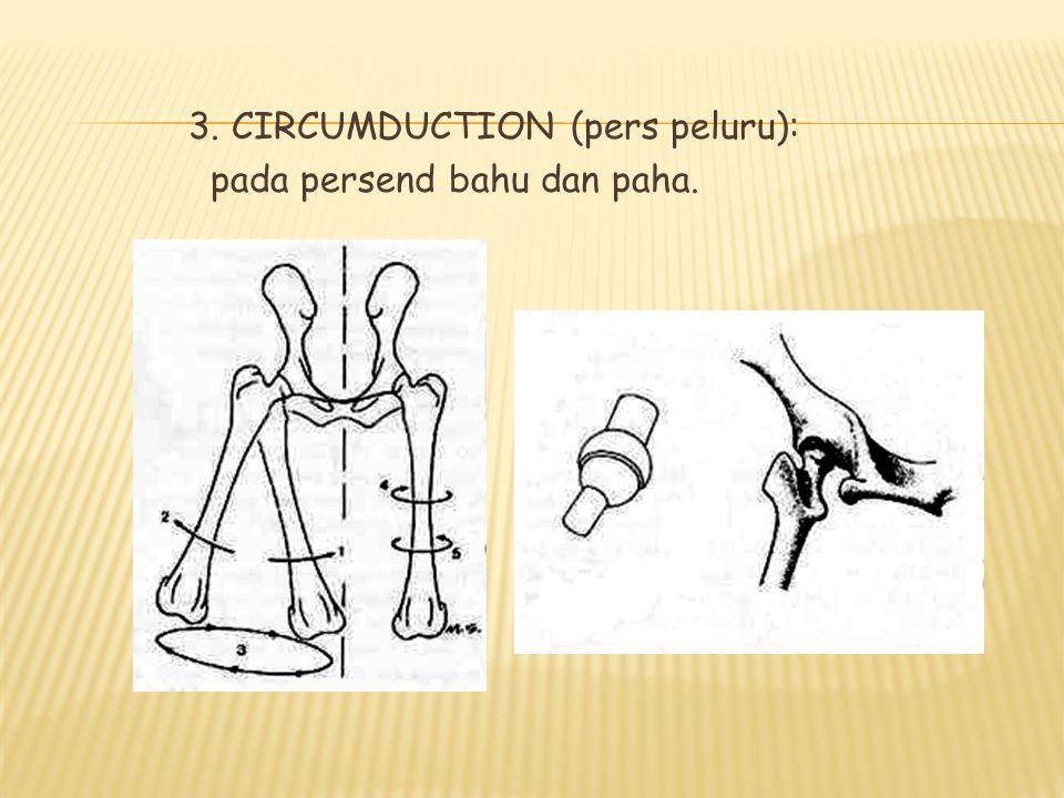 3. CIRCUMDUCTION (pers peluru): pada persend bahu dan paha.
