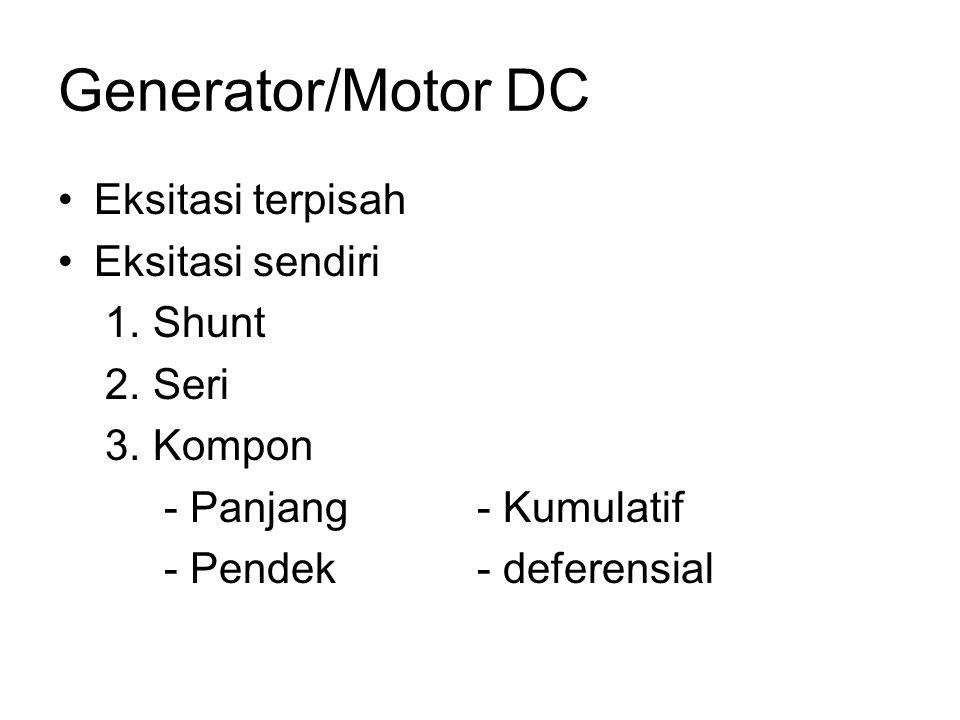 Generator/Motor DC Eksitasi terpisah Eksitasi sendiri 1. Shunt 2. Seri 3. Kompon - Panjang - Kumulatif - Pendek - deferensial