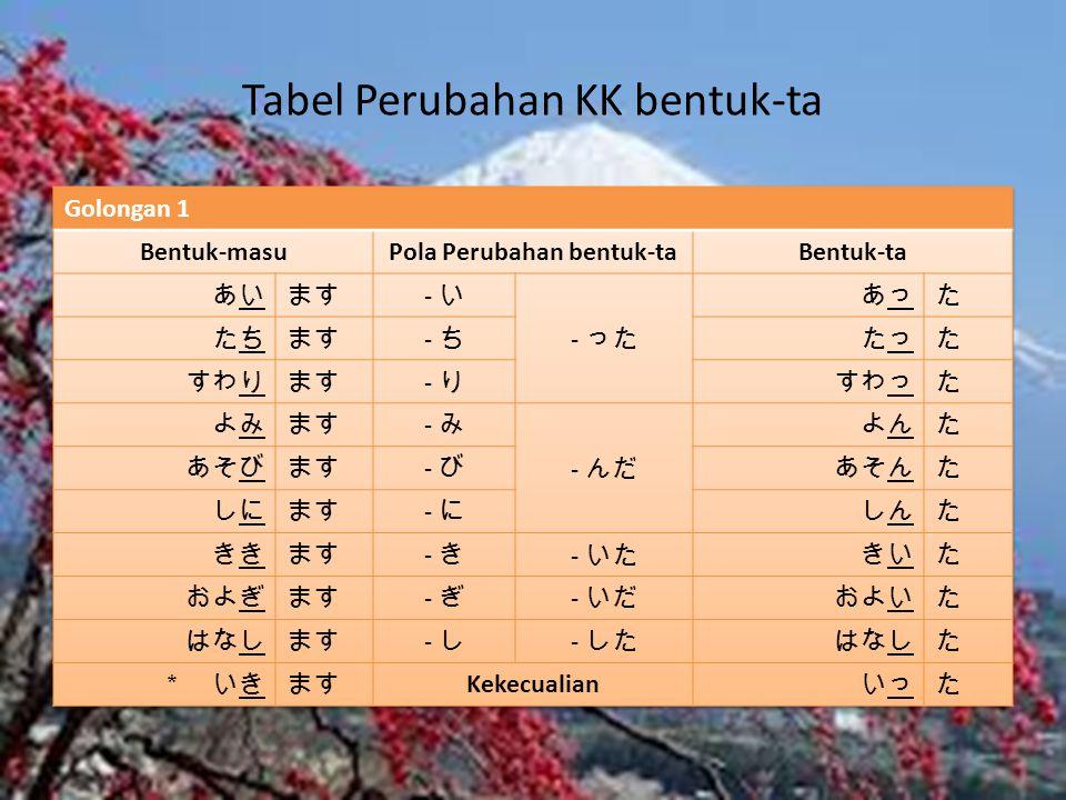 Tabel Perubahan KK bentuk-ta