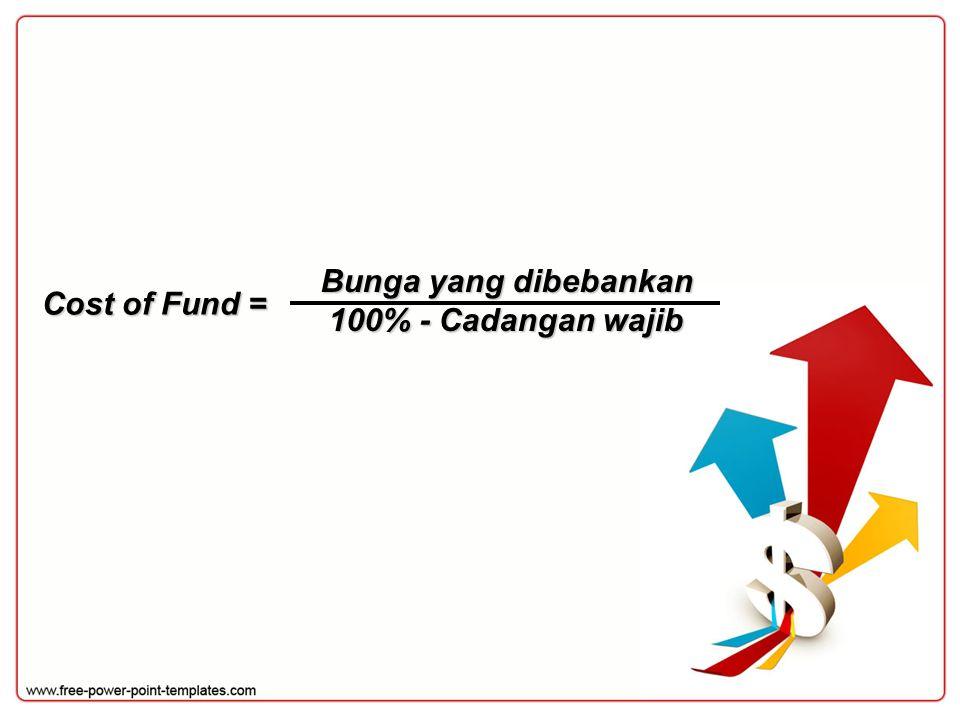 Cost of Fund = Bunga yang dibebankan 100% - Cadangan wajib