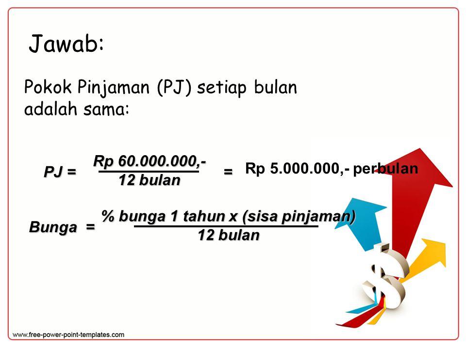 Jawab: Pokok Pinjaman (PJ) setiap bulan adalah sama: PJ = Rp 60.000.000,- 12 bulan = Rp 5.000.000,- perbulan Bunga = % bunga 1 tahun x (sisa pinjaman)