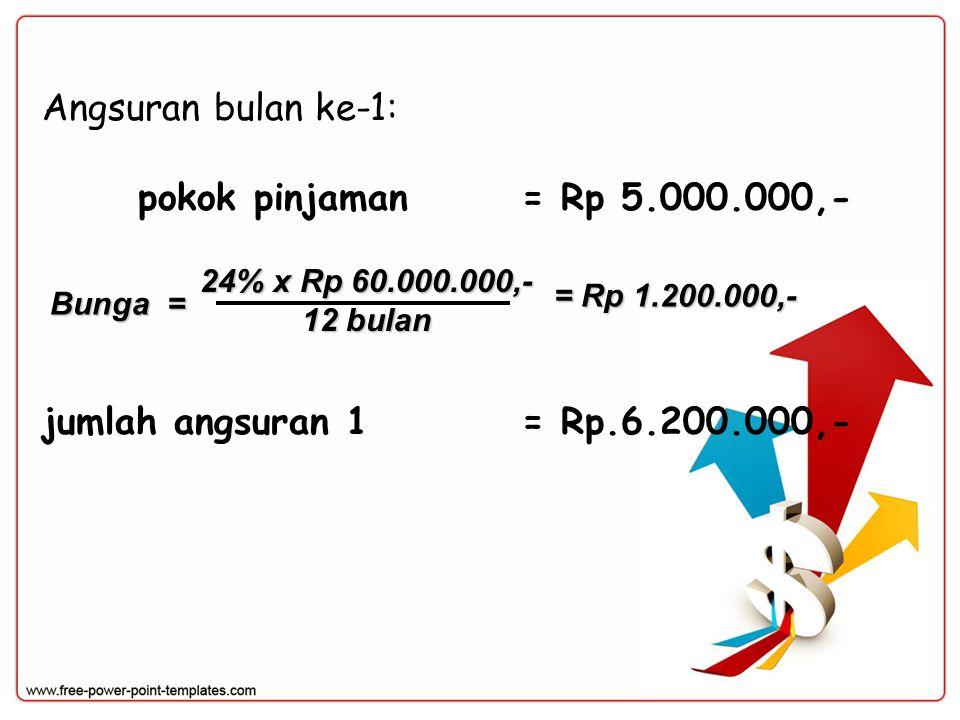 Angsuran bulan ke-1: pokok pinjaman= Rp 5.000.000,- jumlah angsuran 1= Rp.6.200.000,- Bunga = 24% x Rp 60.000.000,- 12 bulan = Rp 1.200.000,-