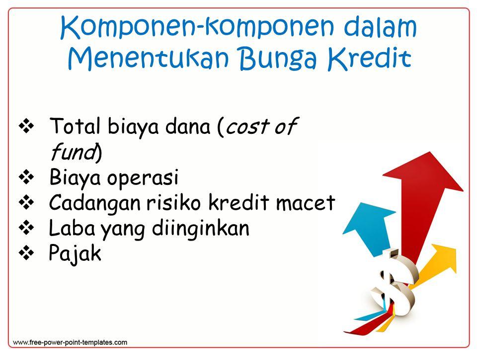 Komponen-komponen dalam Menentukan Bunga Kredit  Total biaya dana (cost of fund)  Biaya operasi  Cadangan risiko kredit macet  Laba yang diinginka