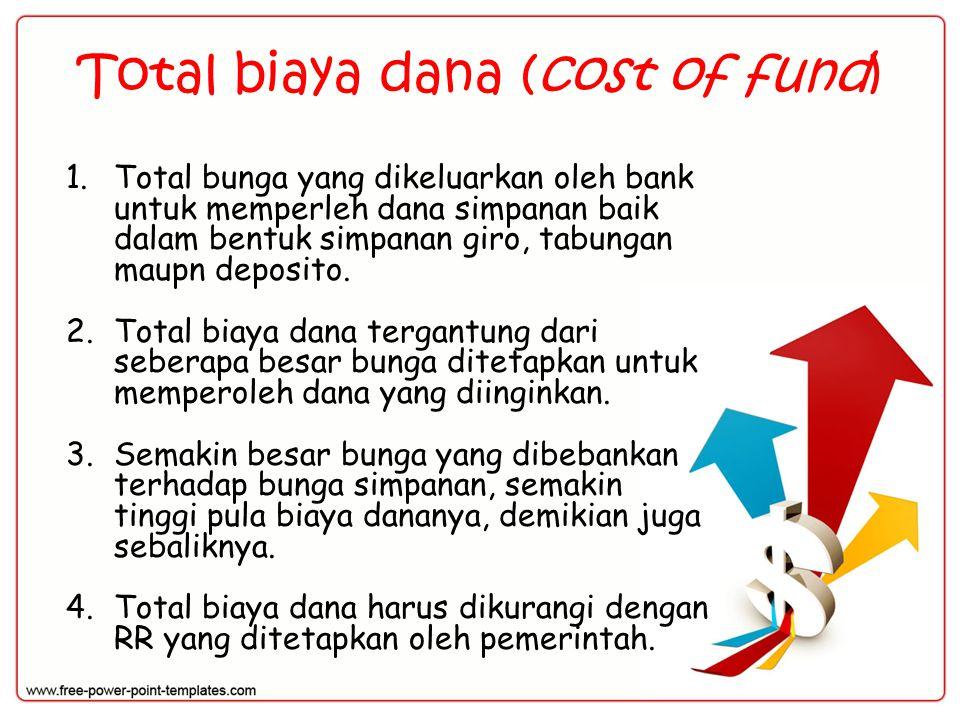 Total biaya dana (cost of fund) 1.Total bunga yang dikeluarkan oleh bank untuk memperleh dana simpanan baik dalam bentuk simpanan giro, tabungan maupn