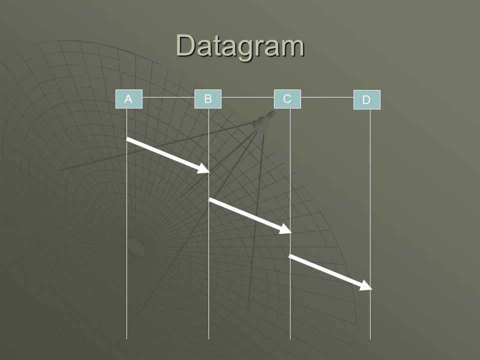 Datagram ABC D