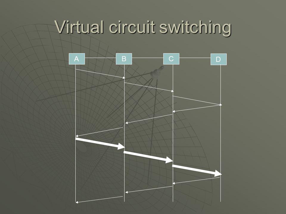 Virtual circuit switching ABC D
