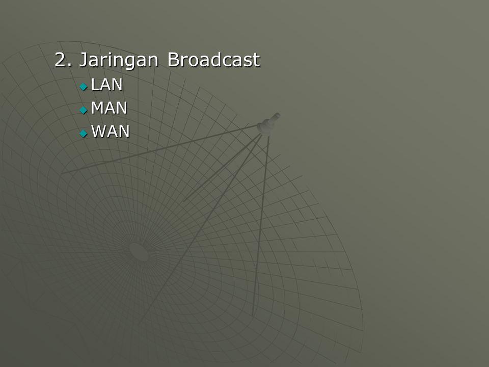 2. Jaringan Broadcast  LAN  MAN  WAN
