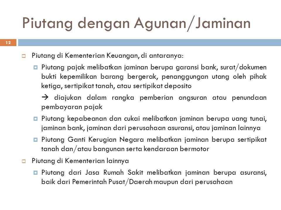 Piutang dengan Agunan/Jaminan  Piutang di Kementerian Keuangan, di antaranya:  Piutang pajak melibatkan jaminan berupa garansi bank, surat/dokumen b