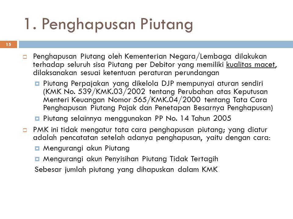 1. Penghapusan Piutang  Penghapusan Piutang oleh Kementerian Negara/Lembaga dilakukan terhadap seluruh sisa Piutang per Debitor yang memiliki kualita
