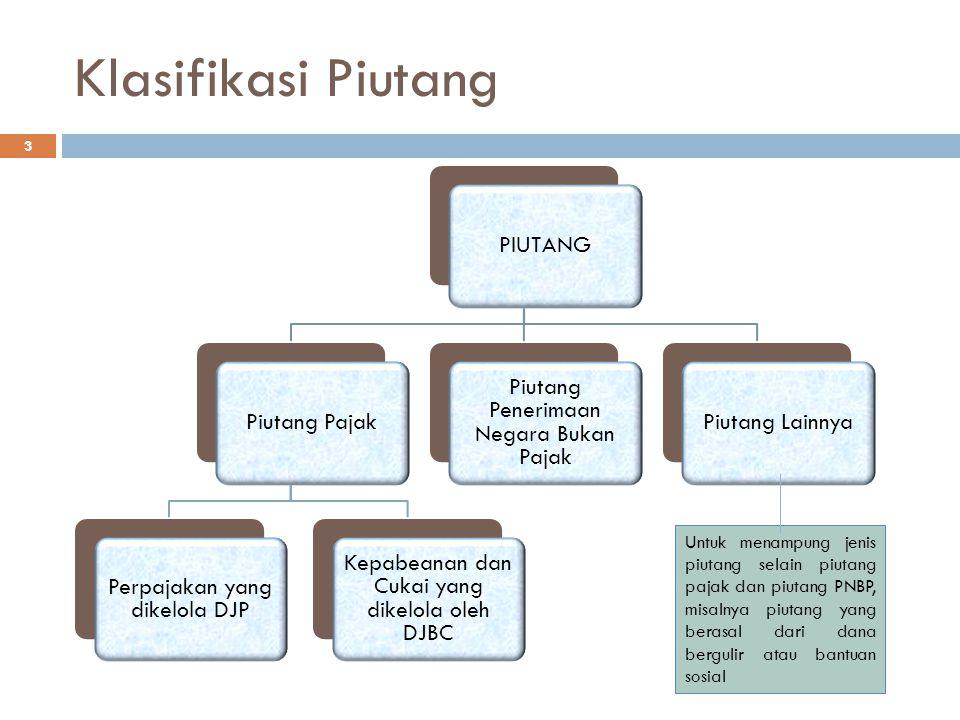 Klasifikasi Piutang 3 Untuk menampung jenis piutang selain piutang pajak dan piutang PNBP, misalnya piutang yang berasal dari dana bergulir atau bantu