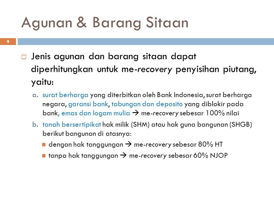 Agunan & Barang Sitaan  Jenis agunan dan barang sitaan dapat diperhitungkan untuk me-recovery penyisihan piutang, yaitu: a.surat berharga yang diterb