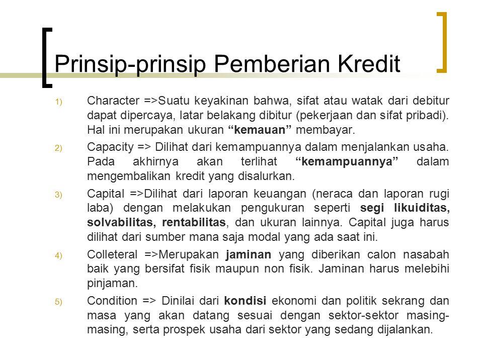Prinsip-prinsip Pemberian Kredit 1) Character =>Suatu keyakinan bahwa, sifat atau watak dari debitur dapat dipercaya, latar belakang dibitur (pekerjaa