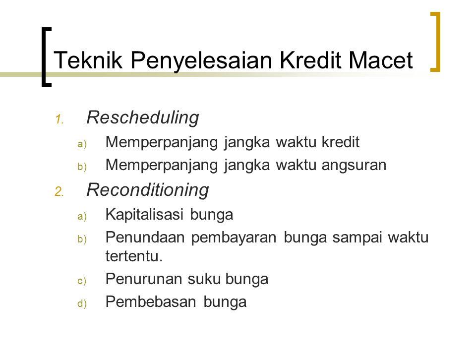 Teknik Penyelesaian Kredit Macet 1. Rescheduling a) Memperpanjang jangka waktu kredit b) Memperpanjang jangka waktu angsuran 2. Reconditioning a) Kapi