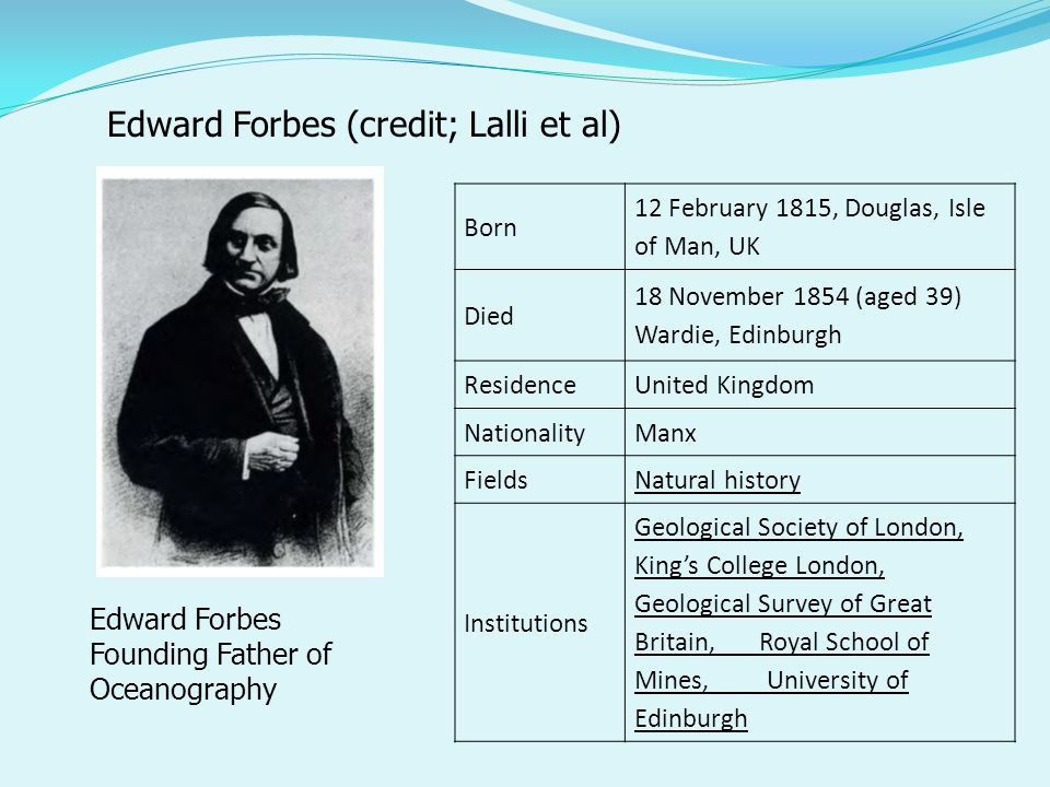 Born 12 February 1815, Douglas, Isle of Man, UK Died 18 November 1854 (aged 39) Wardie, Edinburgh ResidenceUnited Kingdom NationalityManx FieldsNatura