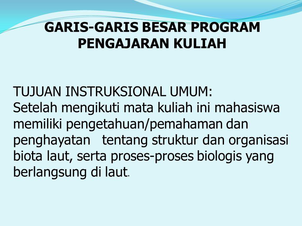 GARIS-GARIS BESAR PROGRAM PENGAJARAN KULIAH TUJUAN INSTRUKSIONAL UMUM: Setelah mengikuti mata kuliah ini mahasiswa memiliki pengetahuan/pemahaman dan