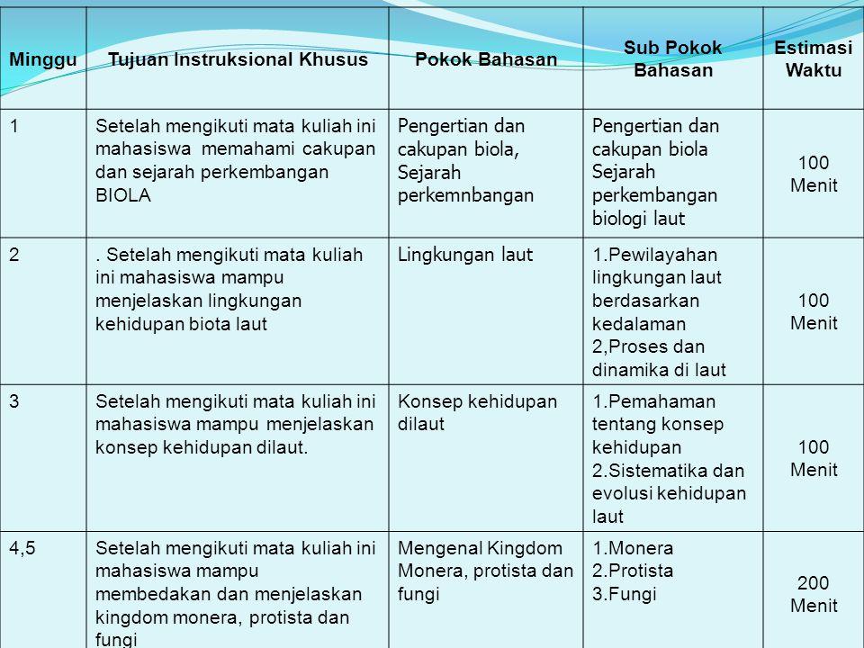 Tahun 1969-1980 Pembinaan pelayaran ditekankan pada pembinaan pelayaran dalam negeri (Pelayaran Nusantara) yang dimaksudkan untuk menghidupkan kegiatan pelayaran yang tetap dan teratur antara pelabuhan- pelabuhan utama di seluruh Indonesia.