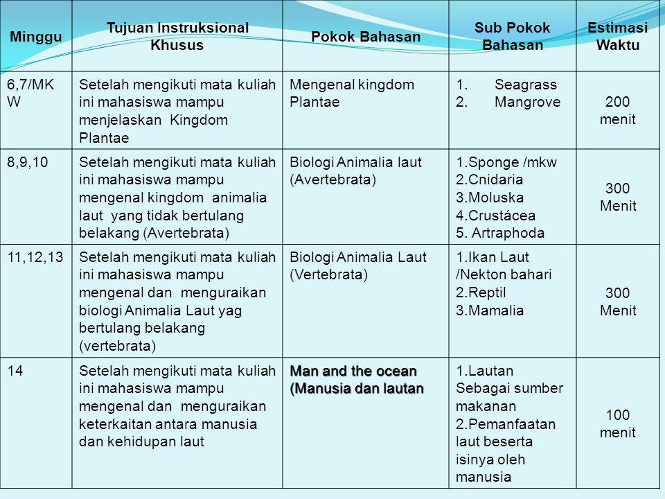 Tahun 1980-1987 Periode tahun 1980-1987 merupakan program pemantapan pola angkutan laut nusantara di seluruh Indonesia melalui program RLS.