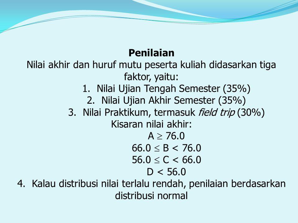 Peraturan perkuliahan: Mahasiswa/peserta kuliah mata kuliah Biologi Laut wajib mematuhi seluruh peraturan dan tata tertib yang berlaku di Fakultas Perikanan dan Ilmu Kelautan Institut Pertanian Bogor.