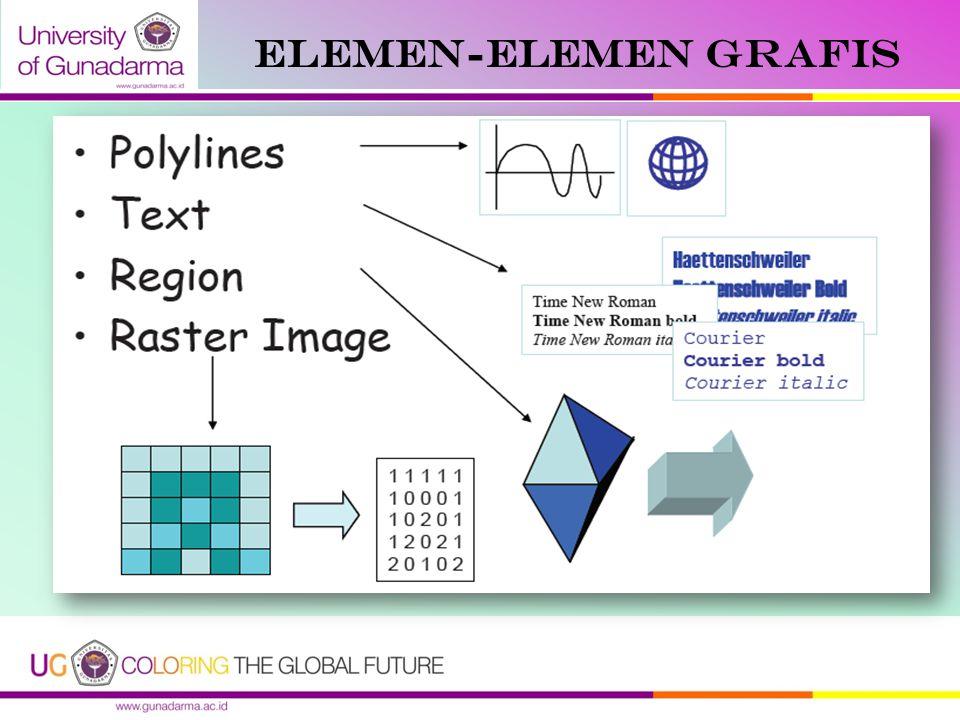 Elemen-elemen grafis