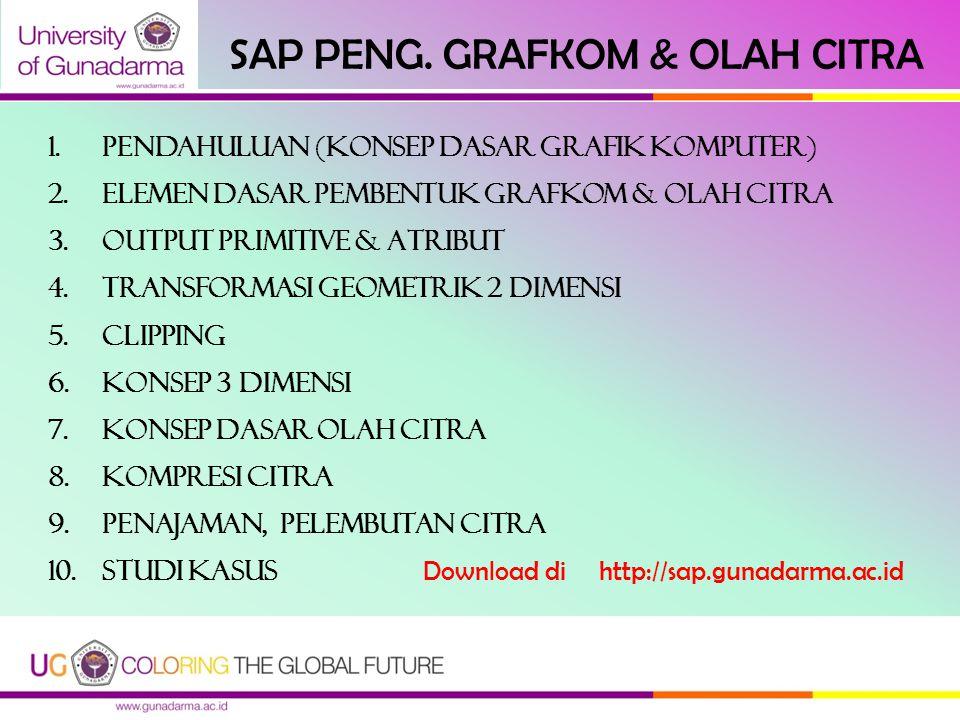 SAP PENG. GRAFKOM & OLAH CITRA 1.PenDAHULUAN (Konsep dasar grafik komputer) 2.Elemen dasar pembentuk grafkom & olah citra 3.Output primitive & atribut
