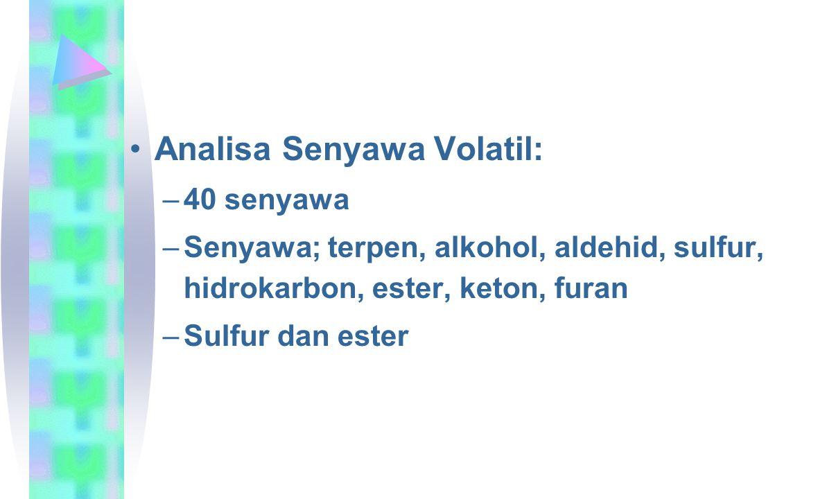 Analisa Senyawa Volatil: –40 senyawa –Senyawa; terpen, alkohol, aldehid, sulfur, hidrokarbon, ester, keton, furan –Sulfur dan ester