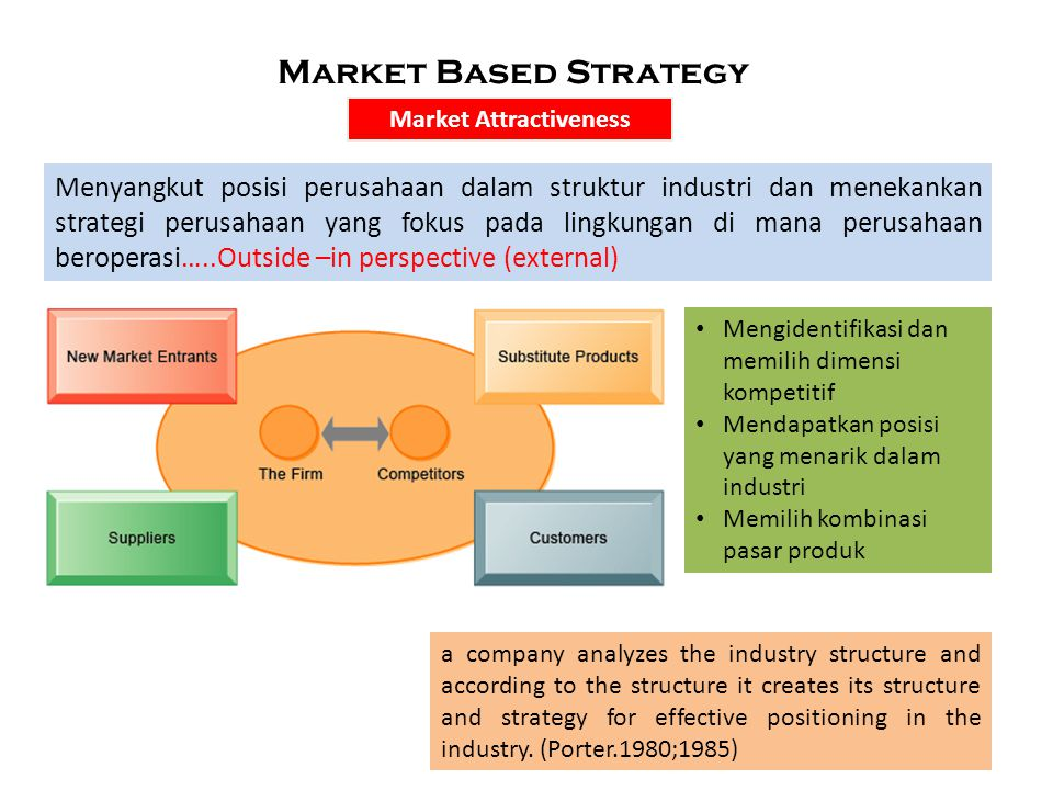 Generic Strategy STUCK IN THE MIDDLE Incompatibility between strategy and environment