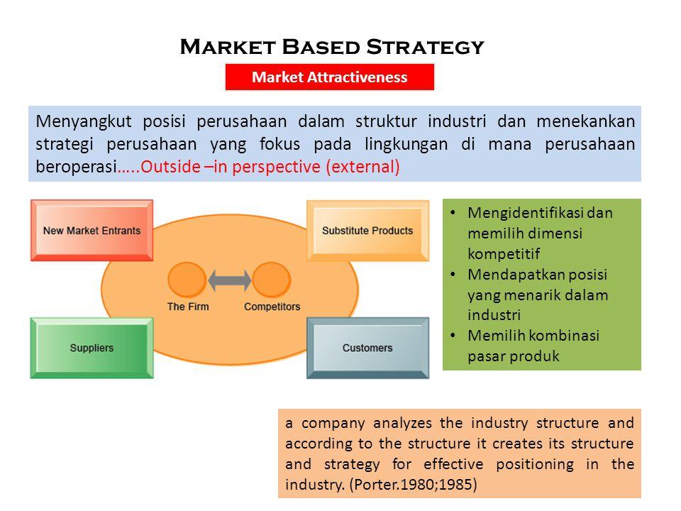 Market Attractiveness Market Based Strategy Menyangkut posisi perusahaan dalam struktur industri dan menekankan strategi perusahaan yang fokus pada li