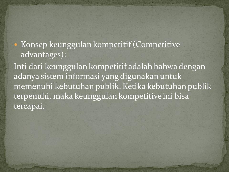 Konsep keunggulan kompetitif (Competitive advantages): Inti dari keunggulan kompetitif adalah bahwa dengan adanya sistem informasi yang digunakan untuk memenuhi kebutuhan publik.