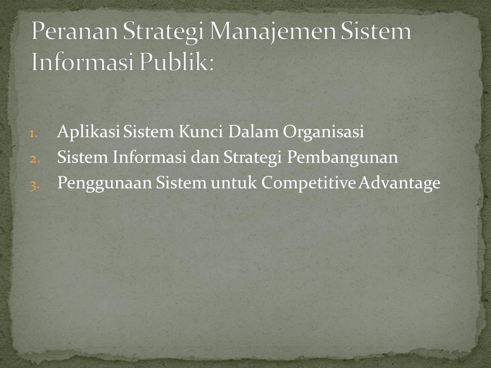 1. Aplikasi Sistem Kunci Dalam Organisasi 2. Sistem Informasi dan Strategi Pembangunan 3.