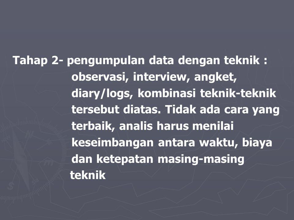 Tahap 2- pengumpulan data dengan teknik : observasi, interview, angket, diary/logs, kombinasi teknik-teknik tersebut diatas.
