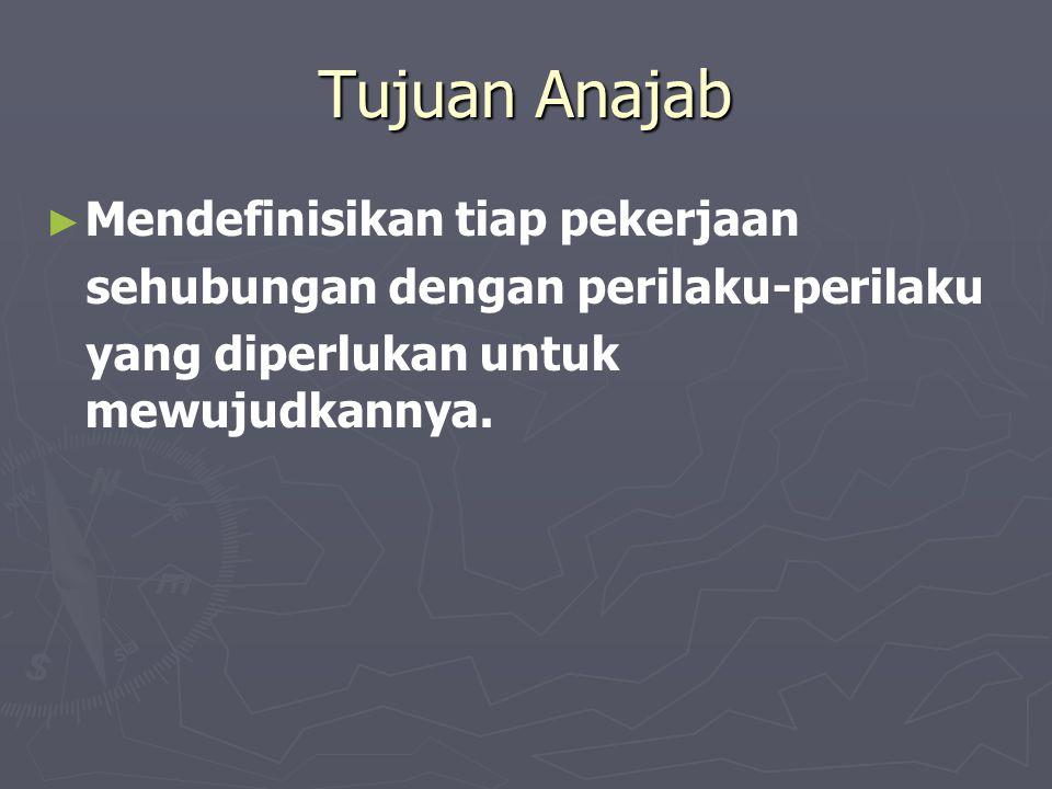 Tujuan Anajab ► ► Mendefinisikan tiap pekerjaan sehubungan dengan perilaku-perilaku yang diperlukan untuk mewujudkannya.