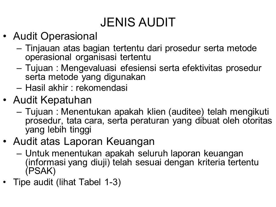 JENIS AUDIT Audit Operasional –Tinjauan atas bagian tertentu dari prosedur serta metode operasional organisasi tertentu –Tujuan : Mengevaluasi efesien