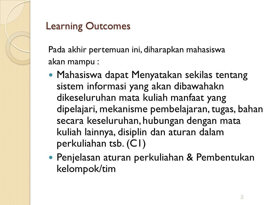 Outline Materi Bahan kuliah secara keseluruhan, hubungan dengan mata kuliah lain, tugas, mekanisme pembelajaran, aturan dan disiplin perkuliahan.