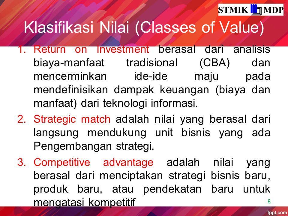 Klasifikasi Nilai (Classes of Value) 1.Return on Investment berasal dari analisis biaya-manfaat tradisional (CBA) dan mencerminkan ide-ide maju pada m