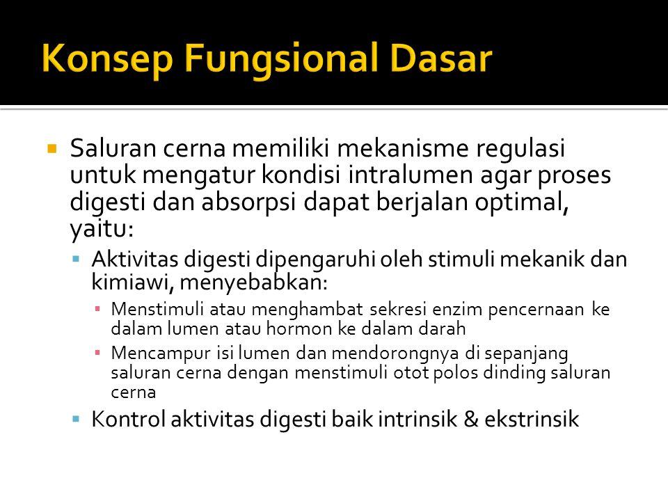1.Sinyal saraf dari saluran cerna 2. Sinyal nutrien terkait penyimpanan energi 3.