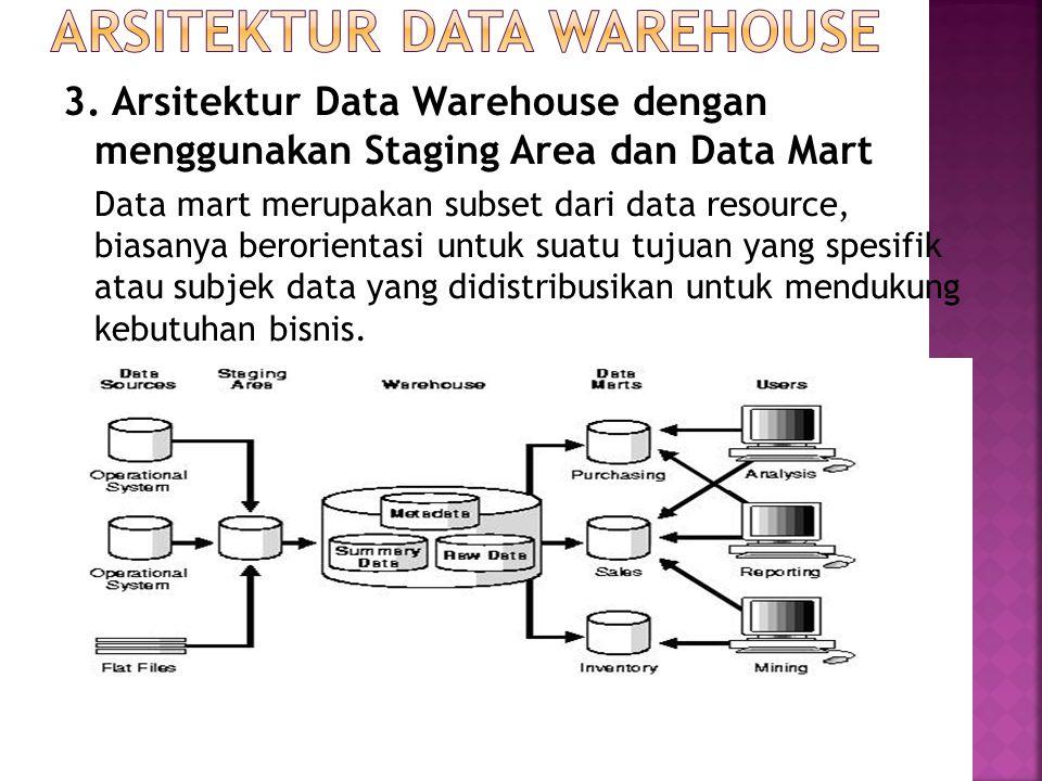 3. Arsitektur Data Warehouse dengan menggunakan Staging Area dan Data Mart Data mart merupakan subset dari data resource, biasanya berorientasi untuk