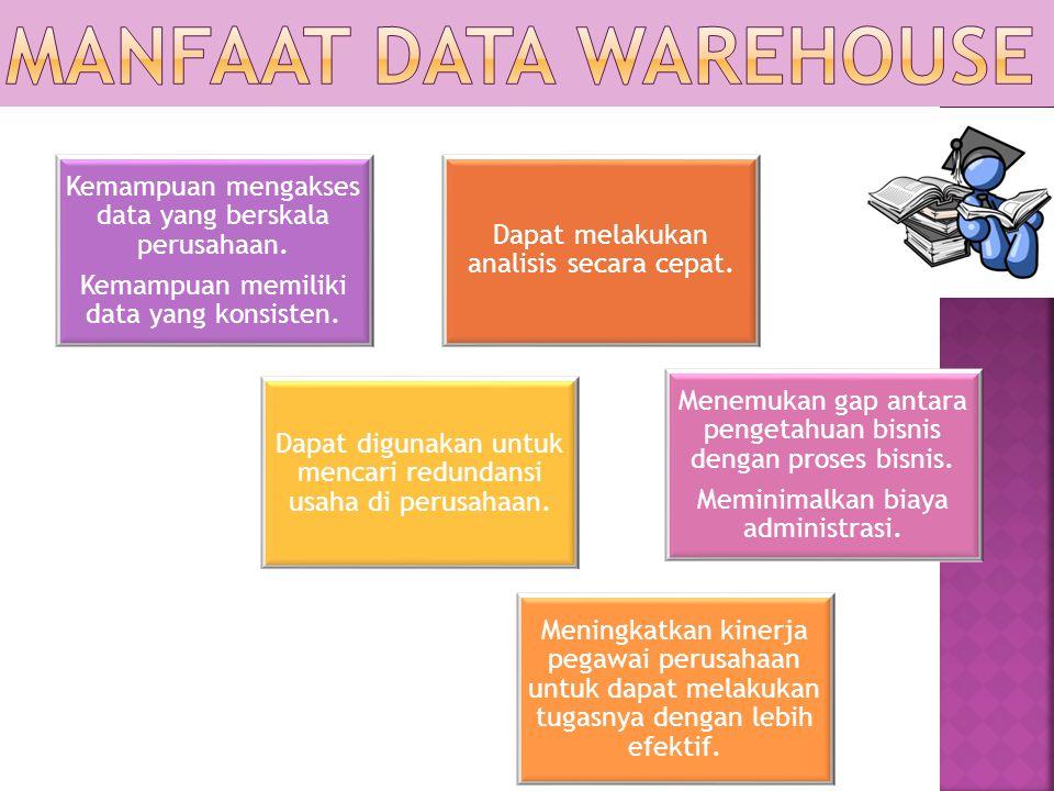 Kemampuan mengakses data yang berskala perusahaan. Kemampuan memiliki data yang konsisten. Dapat melakukan analisis secara cepat. Dapat digunakan untu