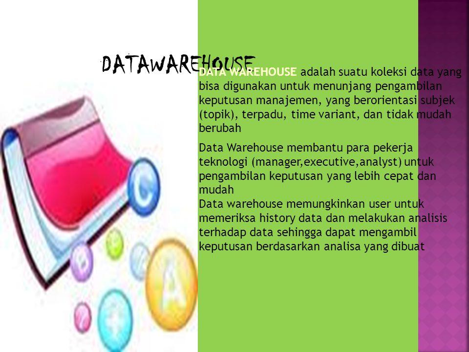 DATA WAREHOUSE adalah suatu koleksi data yang bisa digunakan untuk menunjang pengambilan keputusan manajemen, yang berorientasi subjek (topik), terpad