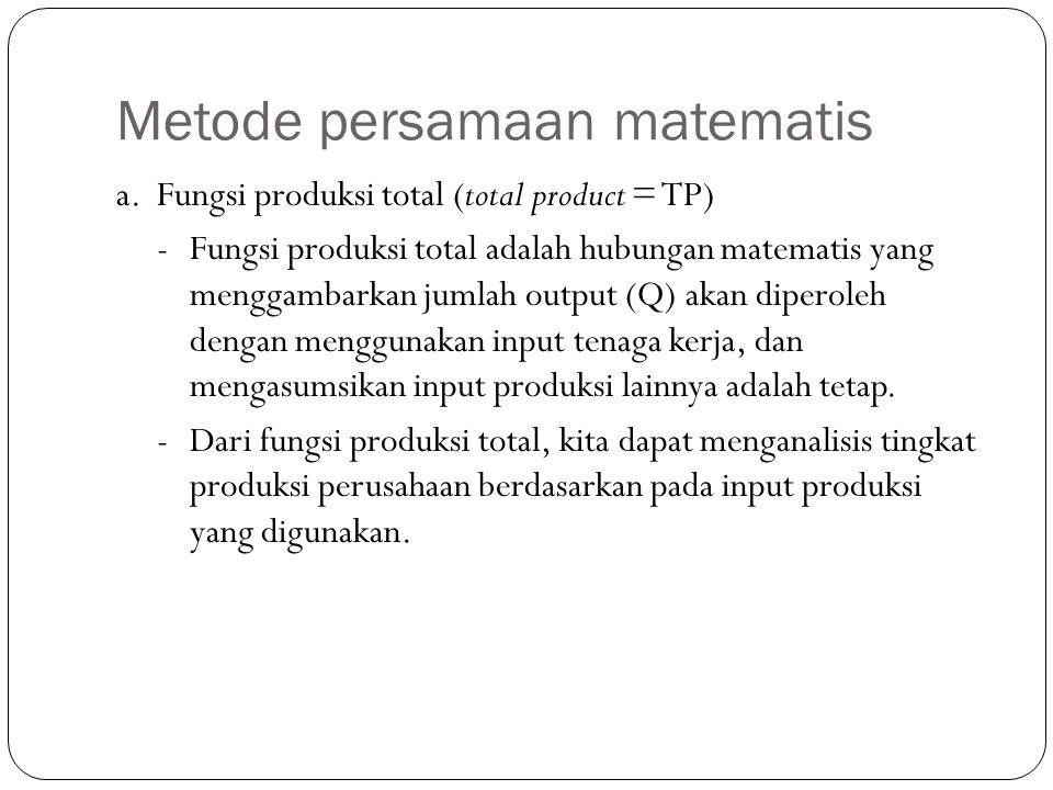 Metode persamaan matematis a.Fungsi produksi total (total product = TP) - Fungsi produksi total adalah hubungan matematis yang menggambarkan jumlah output (Q) akan diperoleh dengan menggunakan input tenaga kerja, dan mengasumsikan input produksi lainnya adalah tetap.
