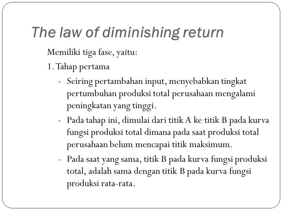 The law of diminishing return Memiliki tiga fase, yaitu: 1.Tahap pertama -Seiring pertambahan input, menyebabkan tingkat pertumbuhan produksi total perusahaan mengalami peningkatan yang tinggi.