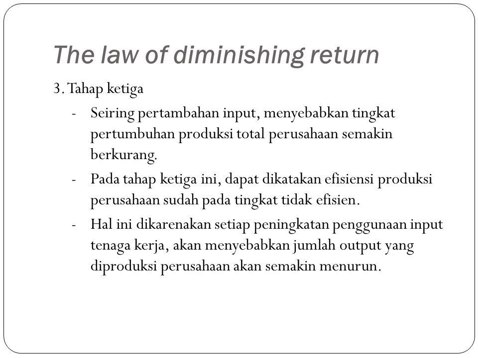 The law of diminishing return 3.Tahap ketiga -Seiring pertambahan input, menyebabkan tingkat pertumbuhan produksi total perusahaan semakin berkurang.