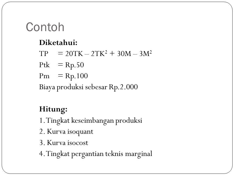 Contoh Diketahui: TP= 20TK – 2TK 2 + 30M – 3M 2 Ptk= Rp.50 Pm = Rp.100 Biaya produksi sebesar Rp.2.000 Hitung: 1.