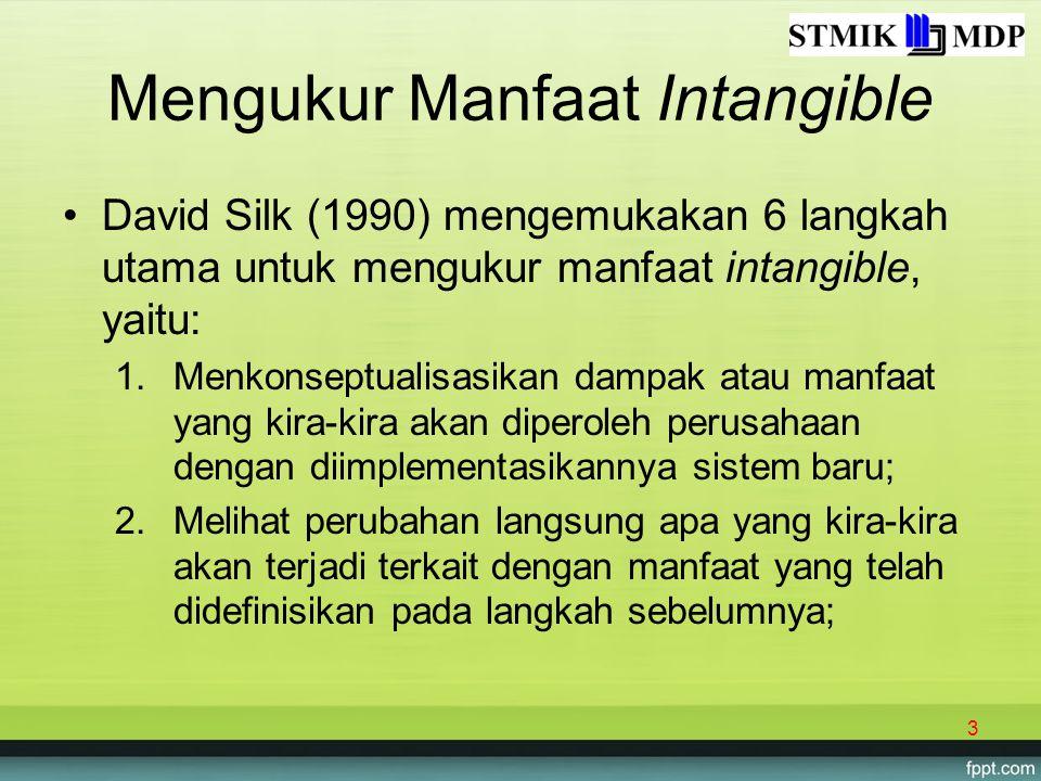 Mengukur Manfaat Intangible David Silk (1990) mengemukakan 6 langkah utama untuk mengukur manfaat intangible, yaitu: 1.Menkonseptualisasikan dampak at