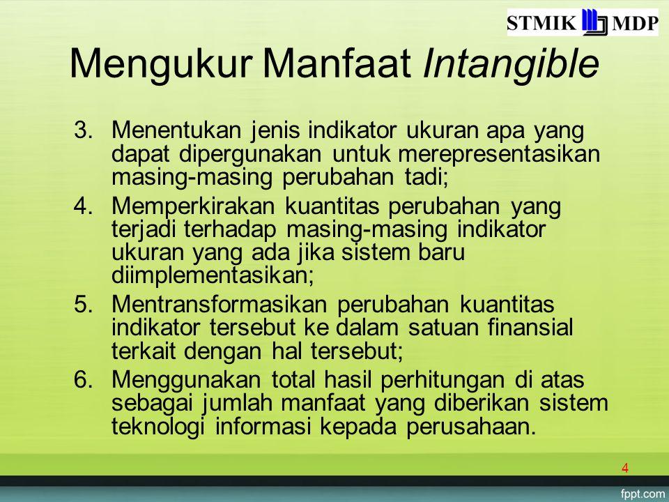 Mengukur Manfaat Intangible 3.Menentukan jenis indikator ukuran apa yang dapat dipergunakan untuk merepresentasikan masing-masing perubahan tadi; 4.Me