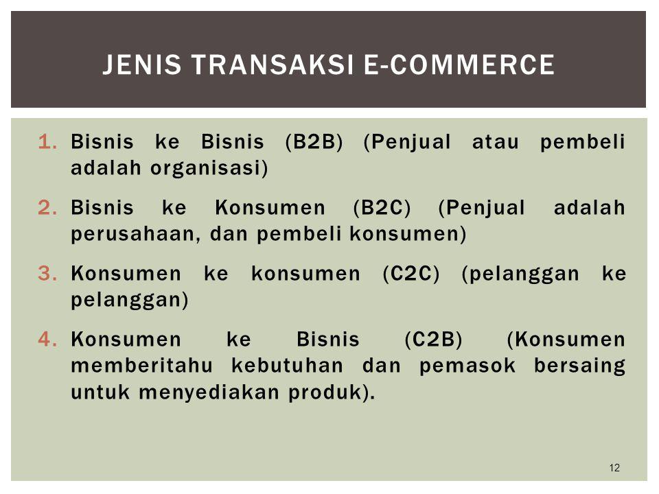1.Bisnis ke Bisnis (B2B) (Penjual atau pembeli adalah organisasi) 2.Bisnis ke Konsumen (B2C) (Penjual adalah perusahaan, dan pembeli konsumen) 3.Konsu