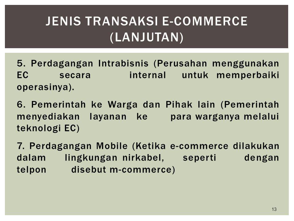 5. Perdagangan Intrabisnis (Perusahan menggunakan EC secara internal untuk memperbaiki operasinya). 6. Pemerintah ke Warga dan Pihak lain (Pemerintah