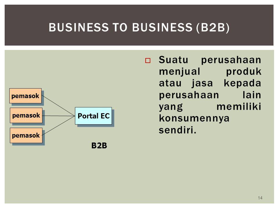  Suatu perusahaan menjual produk atau jasa kepada perusahaan lain yang memiliki konsumennya sendiri. 14 BUSINESS TO BUSINESS (B2B) pemasok Portal EC