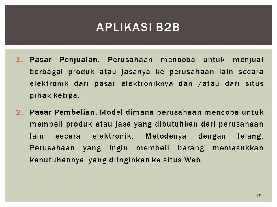 1.Pasar Penjualan. Perusahaan mencoba untuk menjual berbagai produk atau jasanya ke perusahaan lain secara elektronik dari pasar elektroniknya dan /at