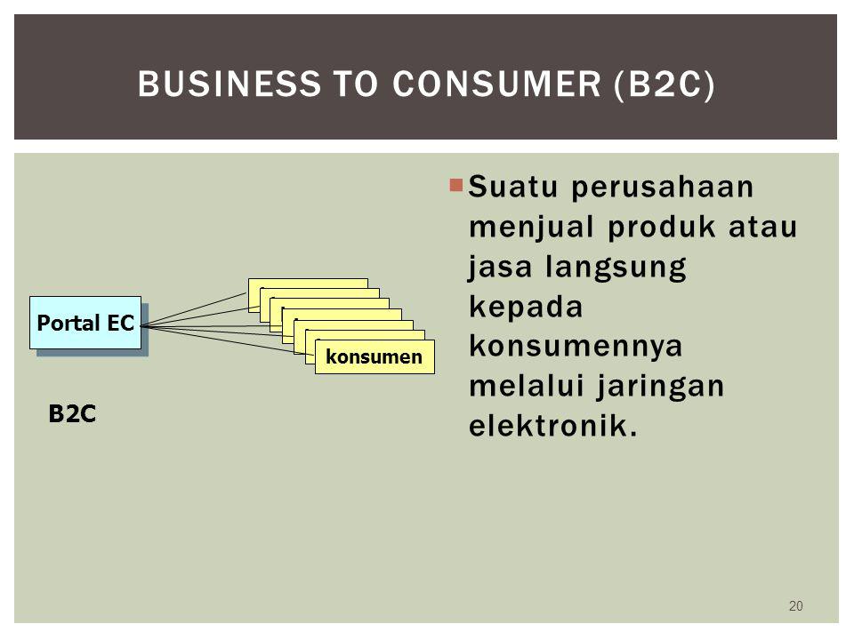  Suatu perusahaan menjual produk atau jasa langsung kepada konsumennya melalui jaringan elektronik. 20 BUSINESS TO CONSUMER (B2C) Portal EC konsumen